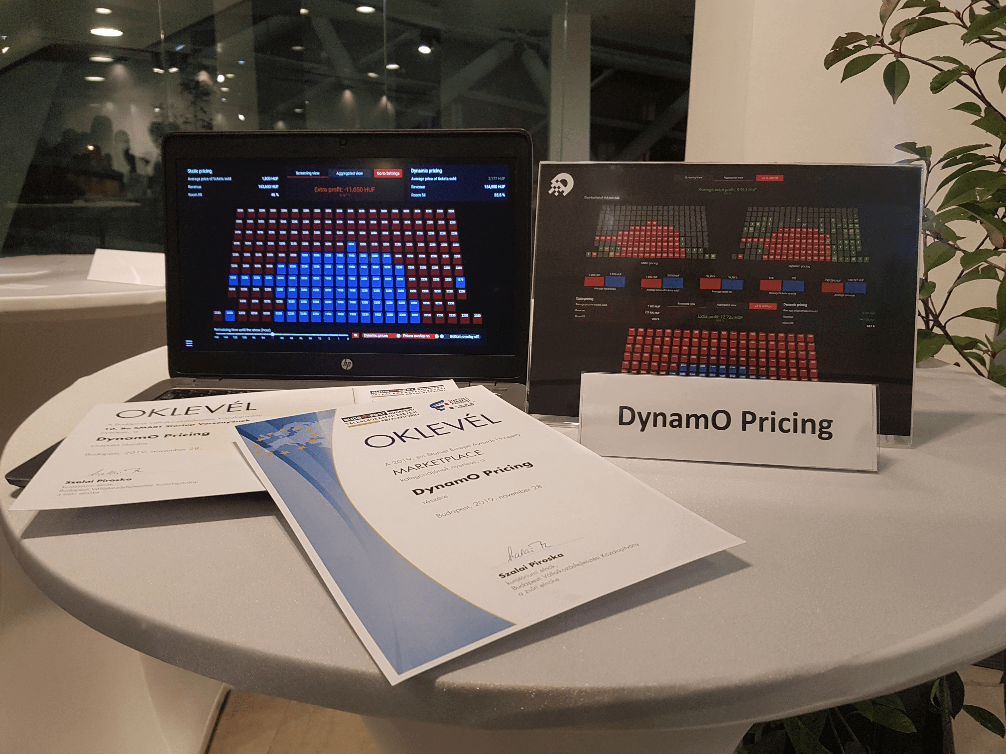 DynamO Wins First Prize at Startup Night Budapest
